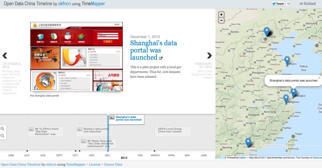 中国开放数据时间轴